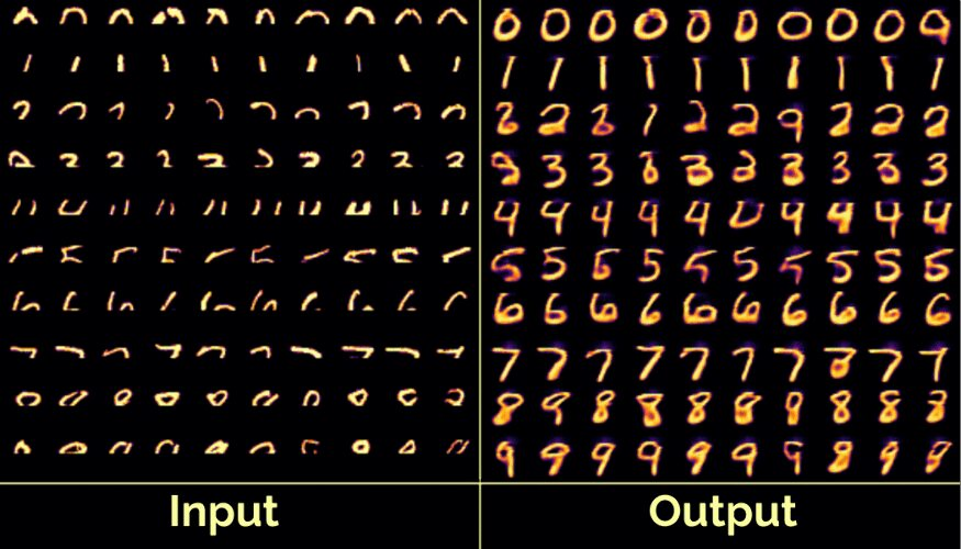 Neural network input and output images